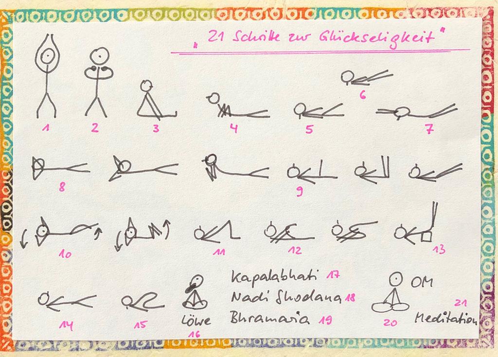 21 Schritte zur Glückseligkeit – ayurvedischer Yoga